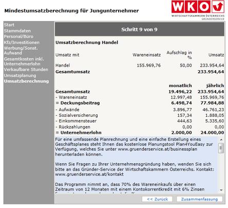 Schön Monatliche Managementbericht Vorlage Fotos - Beispiel ...