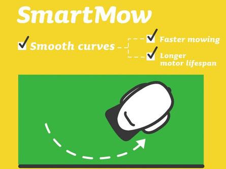 Slim maaien smart mow Robomow 2015 Alrobo