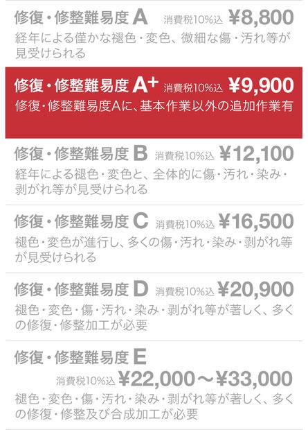 修復・修整難易度A+ ¥8,000(税抜)