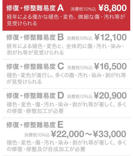 修復・修整難易度A ¥8,800(税込)