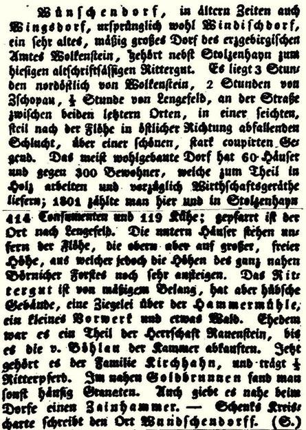 Bild: Wünschendorf Schumann Postlexikon