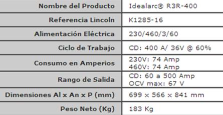 Soldadoras Lincoln Stick Idealarc R3R 400 Especificaciones técnicas