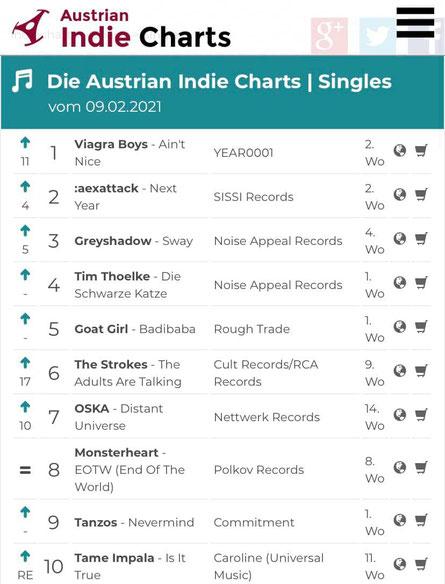 Screenshot (c) indiecharts.at