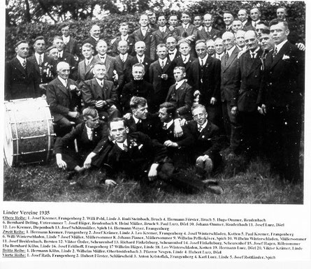 Abb. 3: Linder Vereine 1935