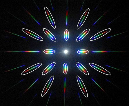 Figure de diffraction réseau 2D