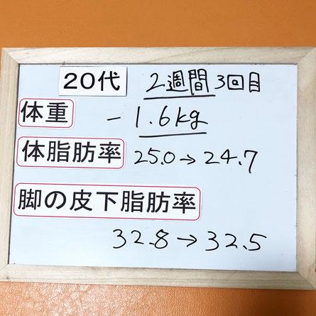 大阪下半身ダイエット専門整体サロンの20代のお客様の2週間での変化