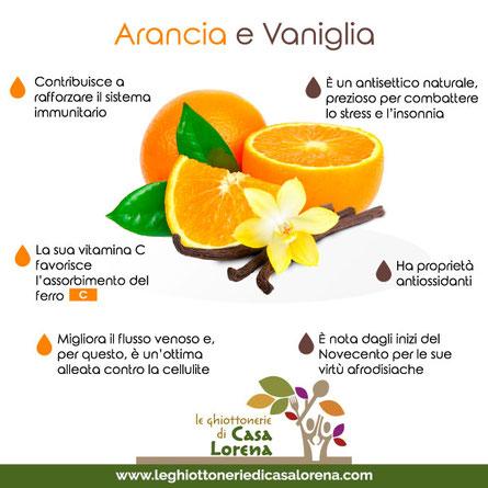 Marmellata di Arancia e Vaniglia