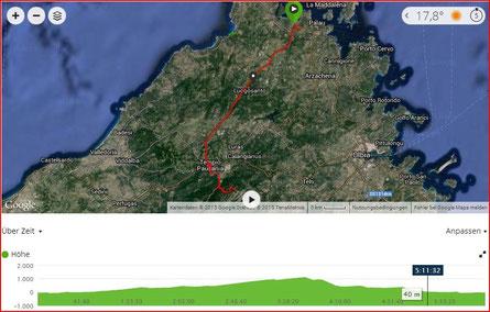 Rennradtour porto pollo - Monte Limbara