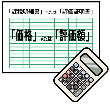 課税明細書または評価証明書の価格または評価額を基に相続登記の登録免許税を計算します。