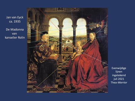 De kunde en ondeugd van Jan van Eyck.