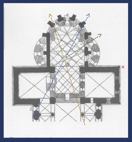 Energielijnen Abdijkerk Rolduc - Rode x: de 'foutieve' zonnewijzer.