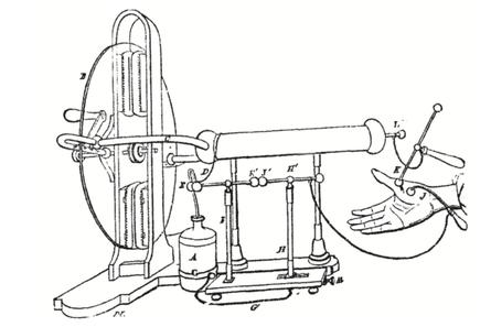Fig. 2 — Machine électrique (B) et bouteille de Leyde (A) couplé à un électromètre de Lane (I). Extrait de [8].