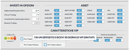 caratteristiche vip binary options robot