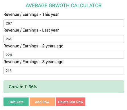 Revenue growth calculator apple