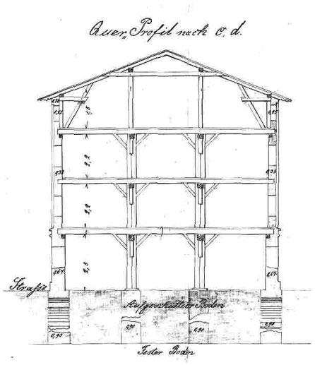 Querschnitt des Hafenspeichers aus den Bauakten