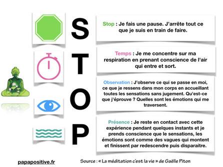 Gaëlle Piton sophrologue coach et instructrice en méditation de pleine conscience à Saint-Denis.