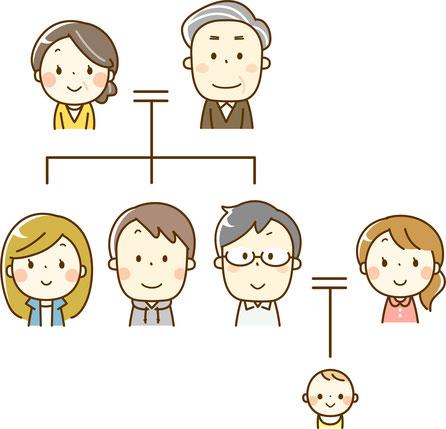 家族の幸せはこうやって繋がっていくんだね。きっと。