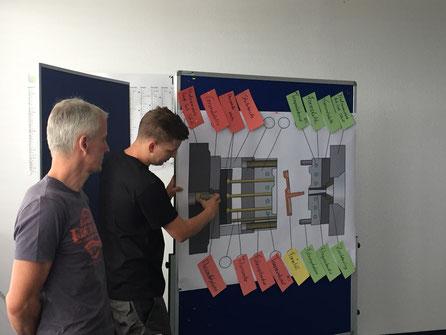 Workshop Produktion