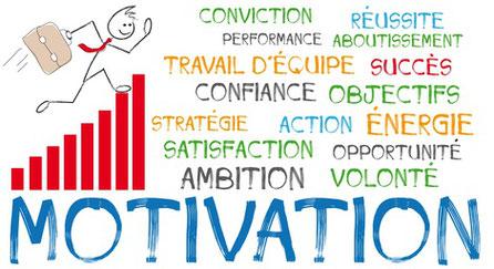 Orientation scolaire, Etudiants,Enfants difficiles, orientation, confiance en soi, coaching scolaire, APB