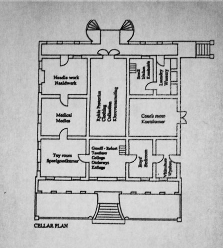 map of the cellar of the Reinet House in Graaff-Reinet, South Africa.