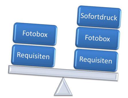 Preise und Kosten der Fotobox Ausdrucke und Requisiten