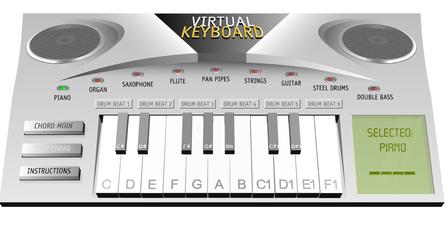 Pasimokykit groti pianinu