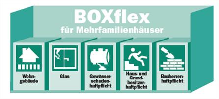 Mehrfamilienhäuser alle risiken versichern  bei Singer Reisen & Versicherungen!