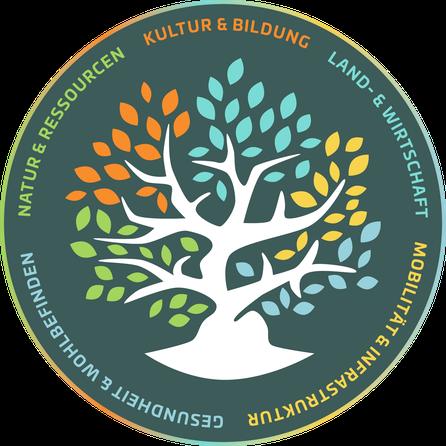 Wir als gemeinnütziger Verein nähren und gießen die Früchte in diesen  5 Hauptbereichen