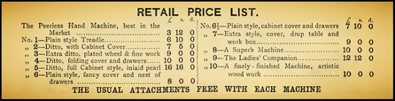1881 RETAIL PRICE LIST