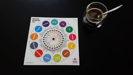 Die Arbeit mit dem 13-P-Marketing-Mix © Bellone Franchise Consulting GmbH