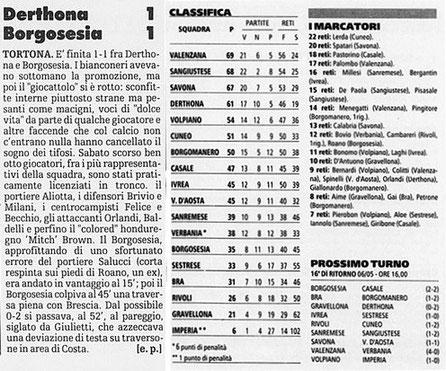 2000-2001 DERTHONA - BORGOSESIA 1-1