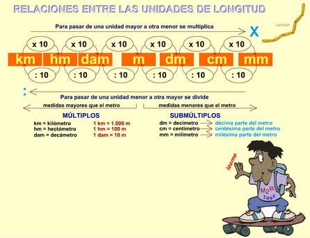 Unidades De Longitud Página Web De Abc0601