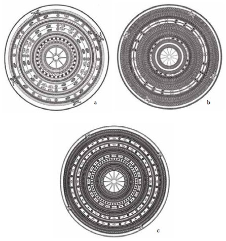Fig. 17. Comparative tympanum (about D 60cm) schemas.