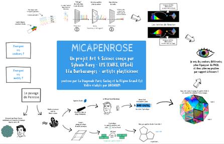 Vidéo explicative : MicaPenrose - Festival Curiositas 2019 - Université Paris-Saclay