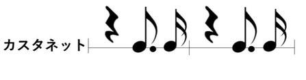 幼稚園児クラスの年中・年長児は、トリック・オア・トリートを、カスタネットを使って裏拍で「スン・タッカ」と鳴らします。
