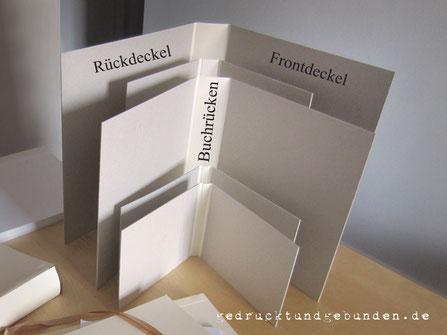 Buchrücken je nach Einbandmaterial verziert, beschriftet, bedruckt, neutral gestaltet