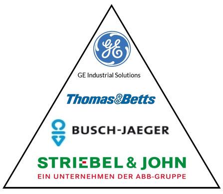 ABB Deutschland Produkte