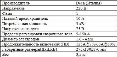 DECA MMA Starmicro 180 описание