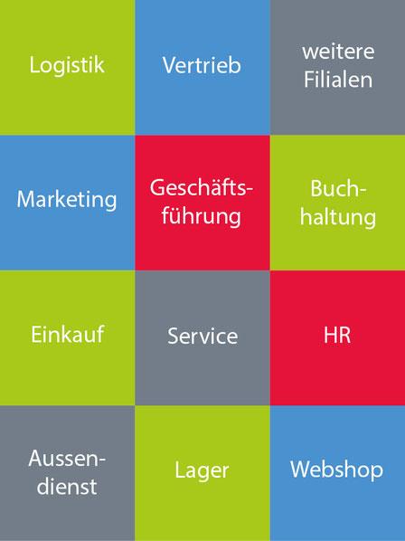 OfficeAssistant ERP und CRM - Bereiche und Module