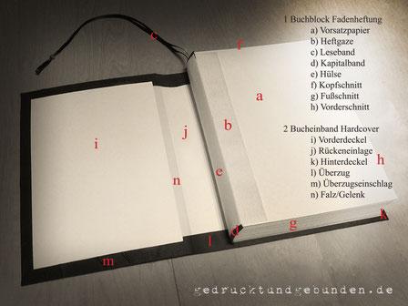 Bestandteile eines Buches Buchaufbau Buchblock Fadenheftung Bucheinband Hardcover