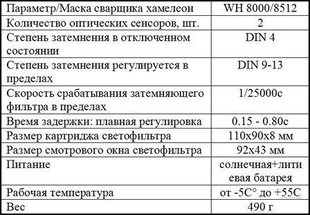 ХАрактеристики маски WH 8512/8000