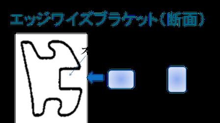 エッジワイズブラケット(断面)