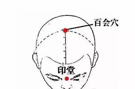 point acupuncture baihui pour qi gong et tai-chi