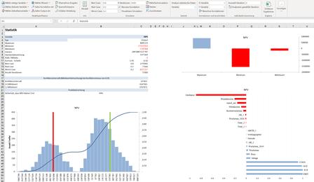 Monte Carlo Simulation Ergebnisse  MC FLO Simulation Monte Carlo Excel