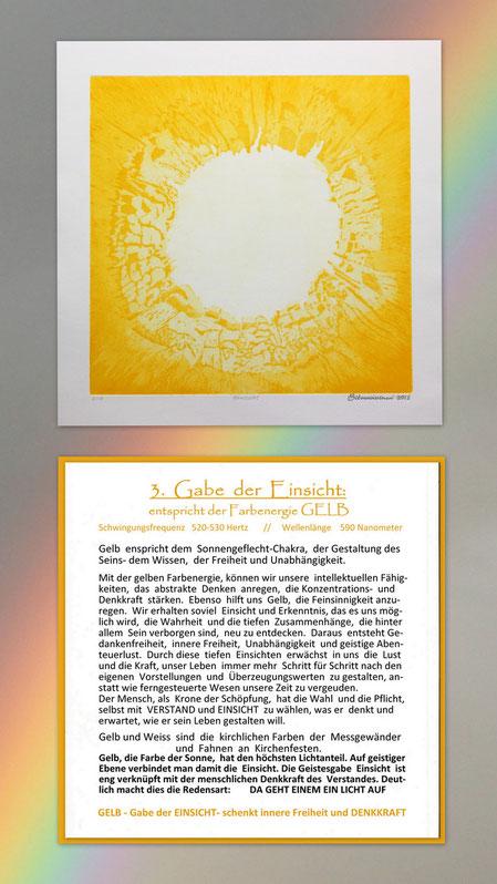 Fotocollage der Radierung sieben Gaben  mit Begleittext auf einem Regenbogen – Geistesgabe der Einsicht – Gelb