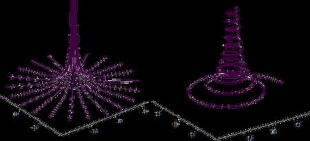 Computerdarstellung des Hyperbolischen Kegels und der Raumspirale