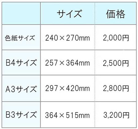 サイズ別での価格表