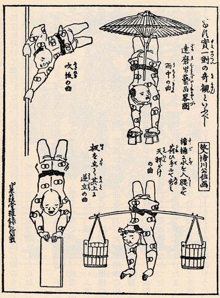 ダルマ男の曲芸。『見世物研究』朝倉無声 ちくま学芸文庫より。