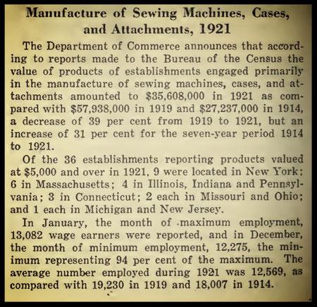 American Machinist  1921