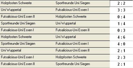 Futsalicious Essen e.V. Die Ergebnisse der Spiele beim 1. Ruhrpott Pokal 2009 in Essen